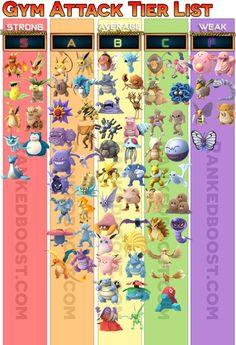 pokemon-go-tier-list-best-pokemon-attack-gym