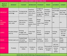 Best Keto Diet Plan – Best Solution for Weigh Loss Healthy Diet Meal Plan, Healthy Menu, Ketogenic Diet Meal Plan, Keto Meal Plan, Diet Meal Plans, Healthy Snacks, Weekly Menu Planning, Budget Meal Planning, Budget Meals