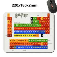 Periodic table of Harry Potter characters. -- This is like Nerd-vana Cumpleaños Harry Potter, Harry Potter Characters, James Potter, For Elise, Harry Potter Wallpaper, Character Wallpaper, Mischief Managed, Geek Out, Study Tips