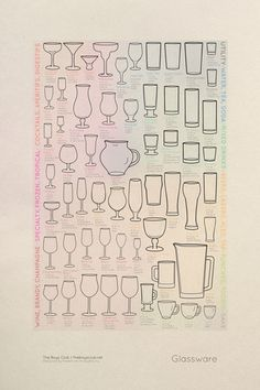 Glassware Poster #drinks #alcohol