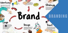 Why #brand  needs Recognition #Business #Marketing #promotionalProducts