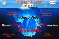È il più grande archivio mai scovato nei bassifondi di Internet. Username e password sono in chiaro. e possono essere usati subito dai cyber-criminali.