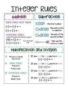 Integer Rules Poster by Leopard Land of Math Math Teacher, Math Classroom, Teaching Math, Classroom Setup, Math Charts, Math Anchor Charts, Integer Rules, Math Notes, Math Formulas