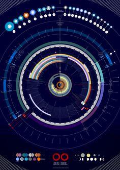 Инфографика Большоговзрыва