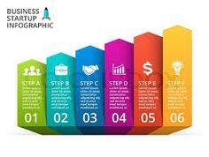 Image result for infographic steps 6