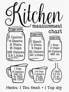 This kitchen cupboard vinyl decal is extremely handy for the avid baker. Measurement Conversion Chart, Kitchen Conversion Chart, Kitchen Measurement Conversions, Kitchen Cheat Sheets, Kitchen Measurements, Recipe Measurements, Kitchen Cupboards, Kitchen Vinyl, Kitchen Storage