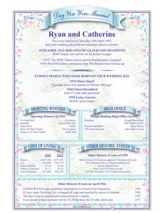 Wedding Annivesary Personalized Special Day in by giftscrolls, $7.00