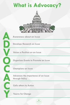 What is Advocacy Infographic. The infographic provides the necessary traits an effective advocacy campaign needs. Self Advocacy, Inclusive Education, Anti Racism, Teaching Tools, Social Skills, Social Studies, Health Resources, Psychology, Tips
