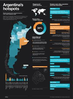 Computer Arts Magazine invited us to design an infographics to explain the different design hotspots in Argentina, also within an interview the magazine named DHNN into the Argentina´s top 10 designers / studios