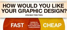 How would you like your graphic design by Colin Harman