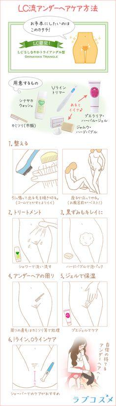 柔らかく 薄く アンダーヘア アンダーヘアを薄くするアイテムを大検証!ほんとにおススメの方法って?