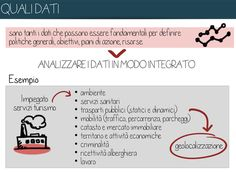 analizzare in modo integrato Boarding Pass, Culture, Travel, Tourism, Viajes, Trips, Traveling, Vacations