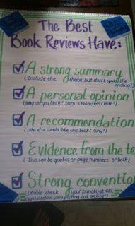 Thrasher's Fifth Grade Rockstars: July 2012 Second Grade Writing, 5th Grade Reading, Fifth Grade, Grade 3, Persuasive Writing, Teaching Writing, Writing A Book, Teaching Ideas, Teaching Activities