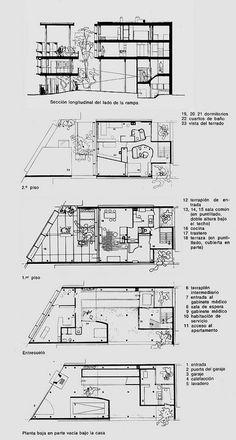 Unbelievable Modern Architecture Designs – My Life Spot Modern Architecture Design, Architecture Drawings, Architecture Plan, Le Corbusier Architecture, Famous Architects, Planer, House Plans, Floor Plans, How To Plan
