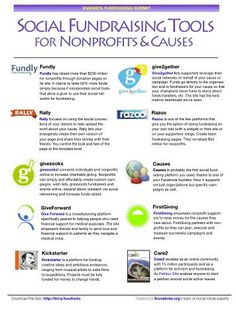 Social fundraising tools for nonprofits & causes