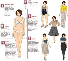 I know you're thinking about what is the meaning of fruit body shapes! Actually, do you know what is the meaning of body shapes exactly? Or which body shape Pear Shape Fashion, Look Fashion, Fashion Outfits, Fashion Design, Winter Outfits, Casual Outfits, Summer Outfits, Pear Shaped Dresses, Pear Shaped Outfits