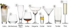 Cocktail Glasses Breakdown