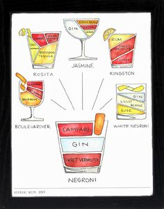 2015 Negroni Week Watercolor Print by Drywell Art - Imbibe Magazine
