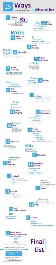 25 Ways to do Content Marketing by inBoundio