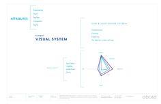 Visual System, The A Team, Modern Family, The Simpsons, Teamwork, Logo Design
