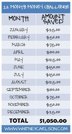 12-month-money-challenge-save-money-whitney-carlson-frugal