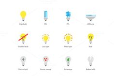 Check out Light bulb and CFL lamp icons by Brothers Good on Creative Market Iot Icon, Design Museum, Pictogram, Led Lamp, Icon Set, Icon Design, Style Icons, Light Bulb, Check