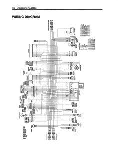 Fresh Wiring Diagram Suzuki Quadrunner #diagrams #