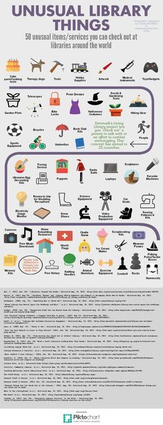 Prom dresses, car seats, ice cream makers ⇢ #infographic 50 things to borrow from #libraries