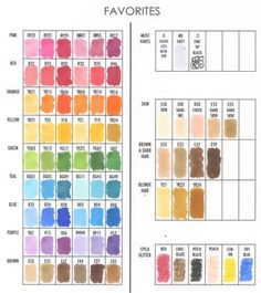 Charts for taking inventory of crafting supplies