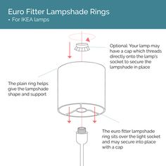 Spiderwasher fitter lampshade ring set shop products by i like diy drum lampshades greentooth Image collections