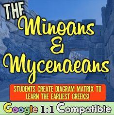 Minoans & Mycenaeans: Understanding the Earliest Ancient Greeks!