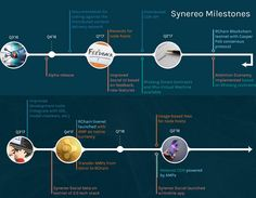 http://www.oneyesoneno.com/2016/09/kesempatan-kedua-synereo-menunjukkan-kemampuannya.html