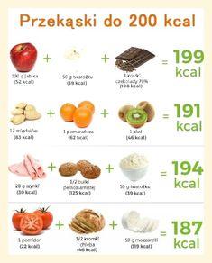 Food Calories List, Helathy Food, Comida Diy, Cooking For Dummies, Diet Recipes, Healthy Recipes, Easy Recipes, Healthy Snacks, Healthy Eating