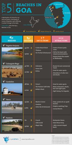 Planning a trip to Goa, India? Whichever way you roll, there's a beach in Goa that's just right for you! Here are our picks for the top 5 Goa Beaches Goa Travel, India Travel Guide, Paris Travel, Beach Travel, Places To Travel, Places To See, Travel Destinations, Macau, A State Of Trance