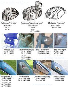 La bleue pour les bleus Identifier les 7 Plus Vintage Bikes, Vintage Motorcycles, Cars And Motorcycles, Peugeot, 50cc Moped, Moto Car, Karting, Old Bikes, Kustom