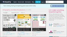 visual.ly可以幫助你在極短的時間裡免費創建信息圖。  http://visual.ly/