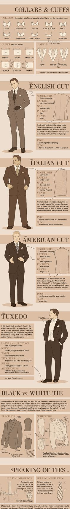 Guide to Mens Suits. English Cut, All the way.