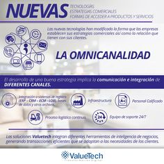 Etiqueta #Omnicanalidad en Twitter Launch Party, Social Security, My Dad, Hashtags, Twitter, Product Launch, Personalized Items, Business, Cards