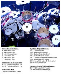 Steve Morrison - pro drum tech (Tommy Lee and others) - DRUMMERWORLD OFFICIAL DISCUSSION FORUM