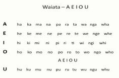 Image result for maori alphabet