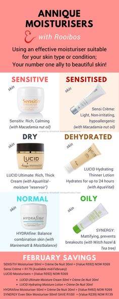 Moisturiser, Forever Young, Life Changing, Your Skin, Conditioner, Skincare, Album, Facebook, Business