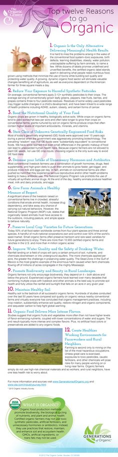 12 Reasons to go Organic via the Organic Trade Association.