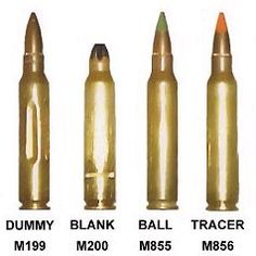 Considering our vehicle needs to be more light weight on not heavy, a lot of people still want massive fire power, thinkin' of the .50 that gets loaded into HMGs, those things are massive and weigh too much, so  a 5.56 NATO type gun will work much more efficiently, plus a lot of different rifles use these rounds, such as the M16, FN2000 Steyr and the HK 416, thus giving you a variety of options to choose from.