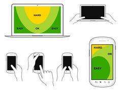 #Diseño #web: #Usabilidad de la navegación en #Tablet y #Móvil #webdesign