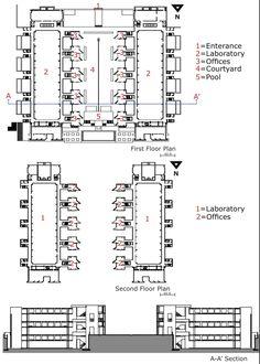 LOUIS KAHN, Salk Institute, plans & section