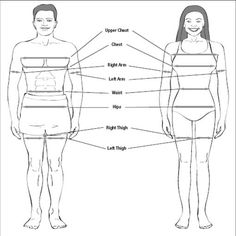 where to take body measurements for losing weight   When was the last time you checked your real waistline?