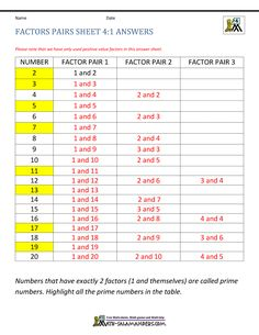 Find the factor pairs of all numbers up to 20.