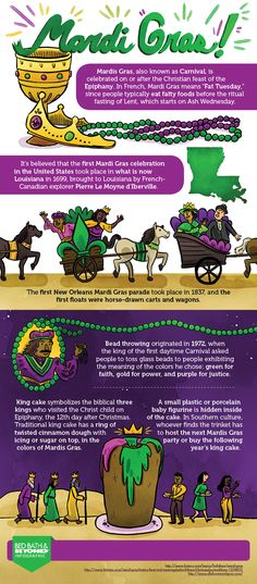 The Magic of Mardi Gras (Infographic) - Above & Beyond