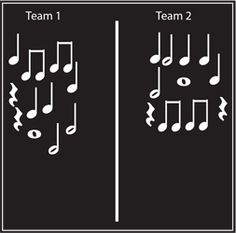 While originally designed for a group lesson activity, this can easily be done one on one with students. You first pick a short music rhythm and then create the corresponding note cards. On the board place a number of individual note cards in random order (identical set for each team). Clap, say or play the 1-2 bar rhythm passage (make it harder as students are ready). Players pull down and reorder the notes to make the correct pattern. First done correctly gets point for team. #piano #music #teach #game
