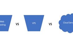 Apa Perbedaan Web Hosting, VPS, dan Cloud Server